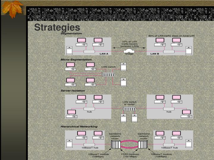 Overall Internetworking Design Strategies