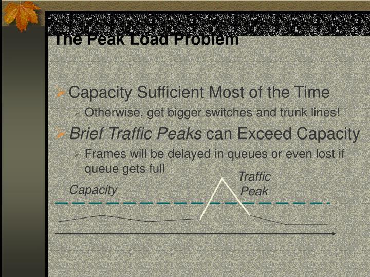 The Peak Load Problem