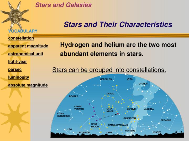 stars and their characteristics n.