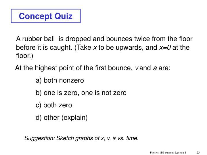 Concept Quiz