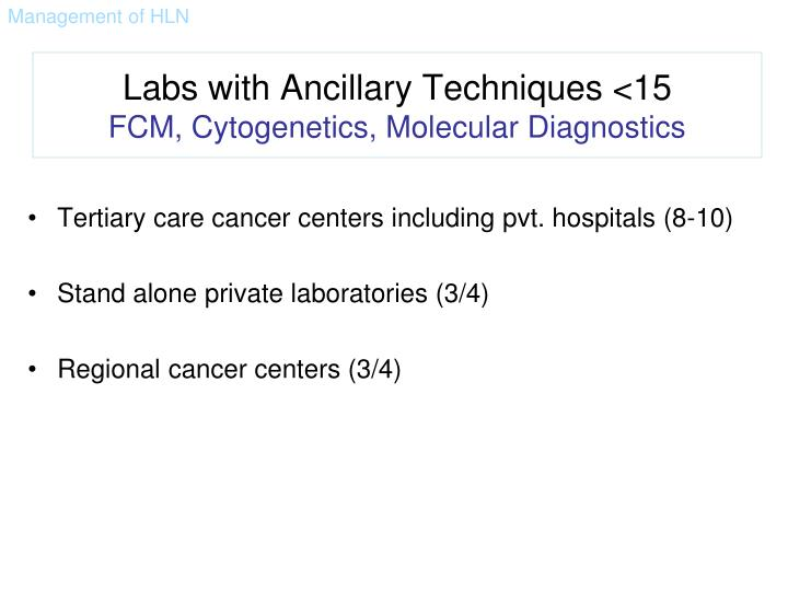 Labs with Ancillary Techniques <15