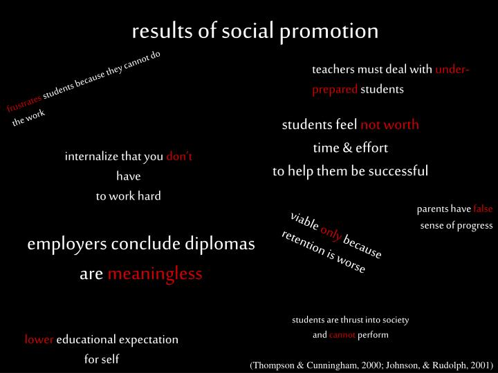results of social promotion