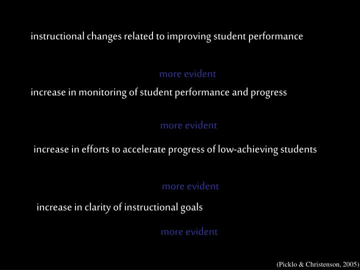 instructional changes related to improving student performance