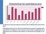porcentaje de asistencia 2010