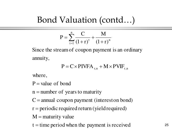 Bond Valuation (contd…)