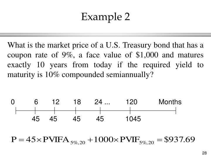 What is the market price of a U.S. Treasury bond that has a coupon rate of 9%, a face value of $1,000 and matures exactly 10 years from today if the required yield to maturity is 10% compounded semiannually?