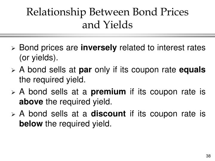 Relationship Between Bond Prices and Yields