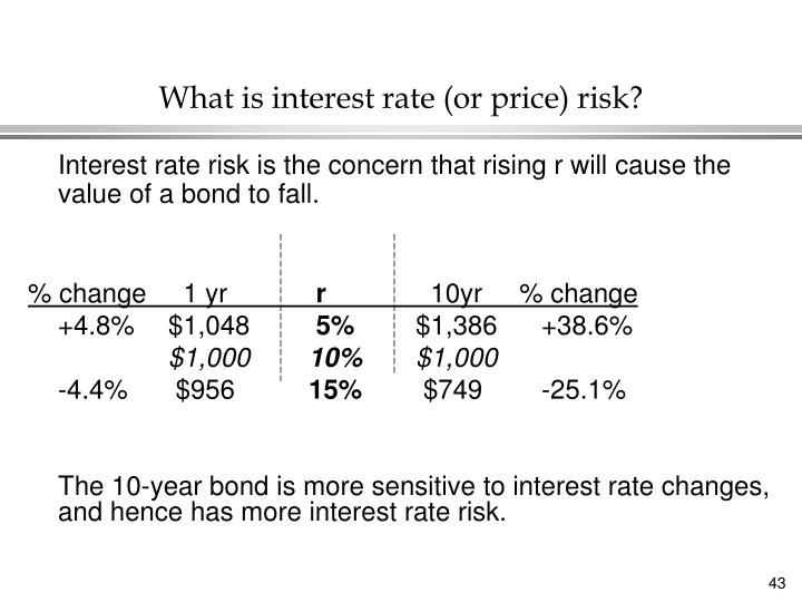 What is interest rate (or price) risk?