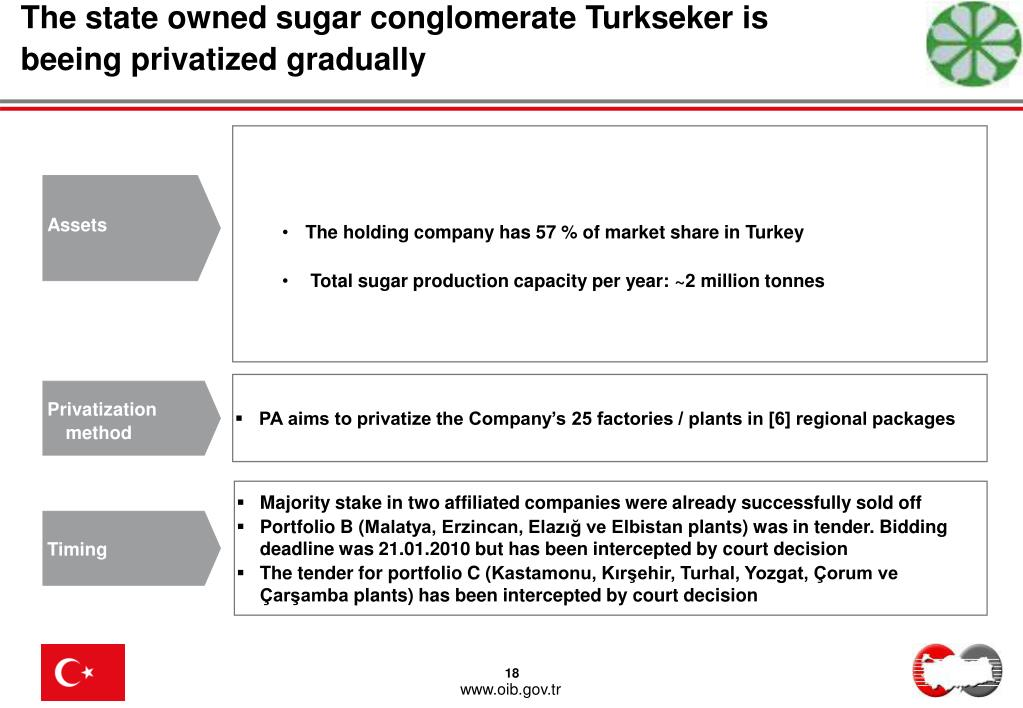 The state owned sugar conglomerate Turkseker is beeing privatized gradually