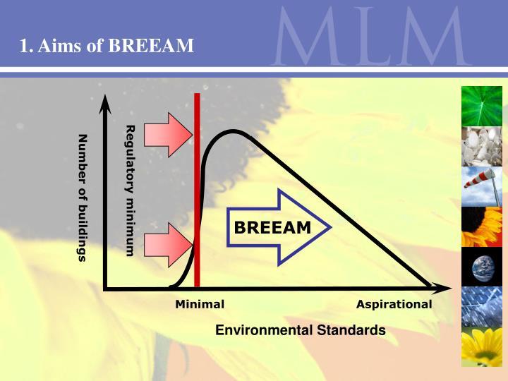 1. Aims of BREEAM