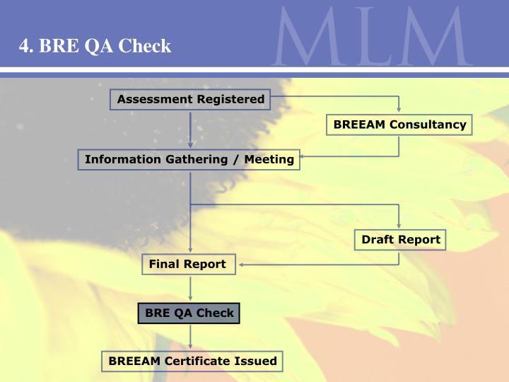 4. BRE QA Check