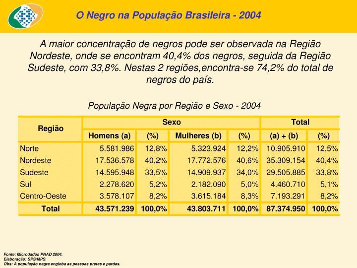O Negro na População Brasileira - 2004