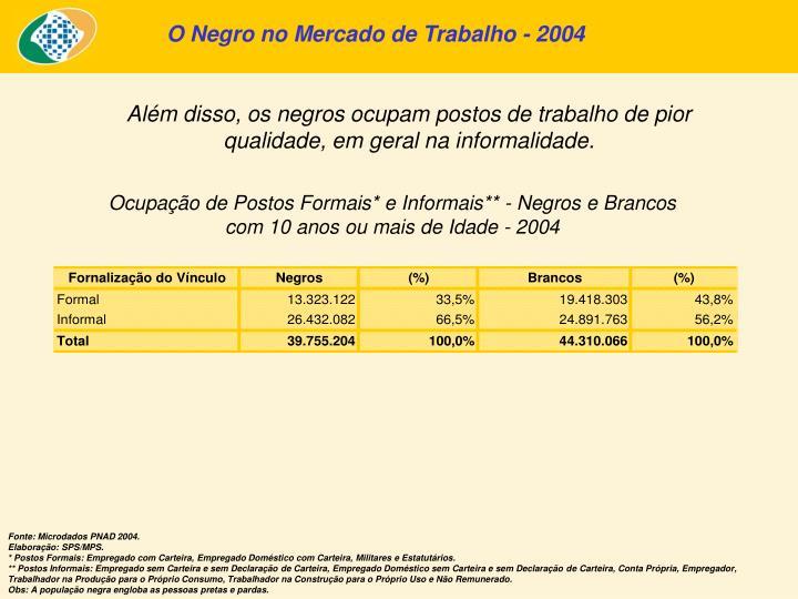 O Negro no Mercado de Trabalho - 2004
