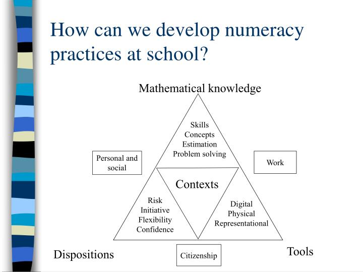 How can we develop numeracy practices at school?
