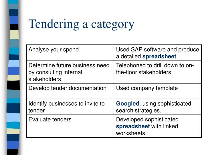 Tendering a category