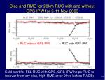 bias and rms for 20km ruc with and without gps ipw for 6 11 nov 2003