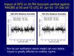 impact of gps on 3h rh forecasts verified against raobs at 00 and 12 utc 01 jan 03 31 dec 03