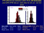 ipw differences between 20km ruc 3h forecasts and gps ipw obs at 225 sites for 25 jul 22 oct 2003
