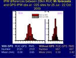 ipw differences between 20km ruc 9h forecasts and gps ipw obs at 225 sites for 25 jul 22 oct 2003