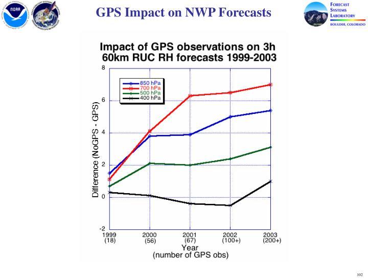 GPS Impact on NWP Forecasts