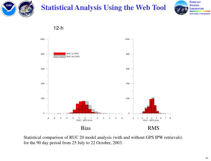Statistical Analysis Using the Web Tool