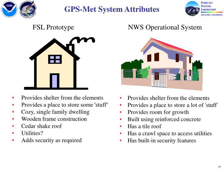 GPS-Met System Attributes
