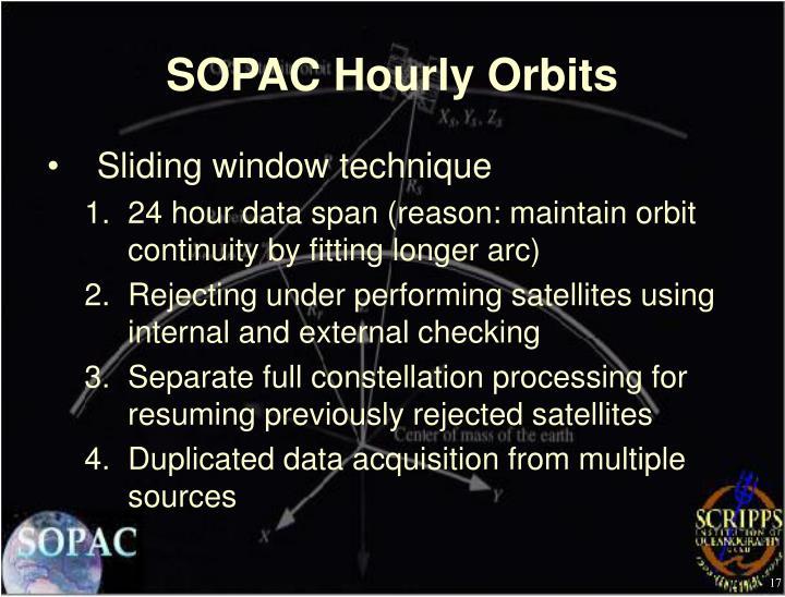 SOPAC Hourly Orbits