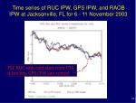 time series of ruc ipw gps ipw and raob ipw at jacksonville fl for 6 11 november 2003