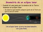 geometr a de un eclipse lunar