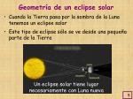 geometr a de un eclipse solar