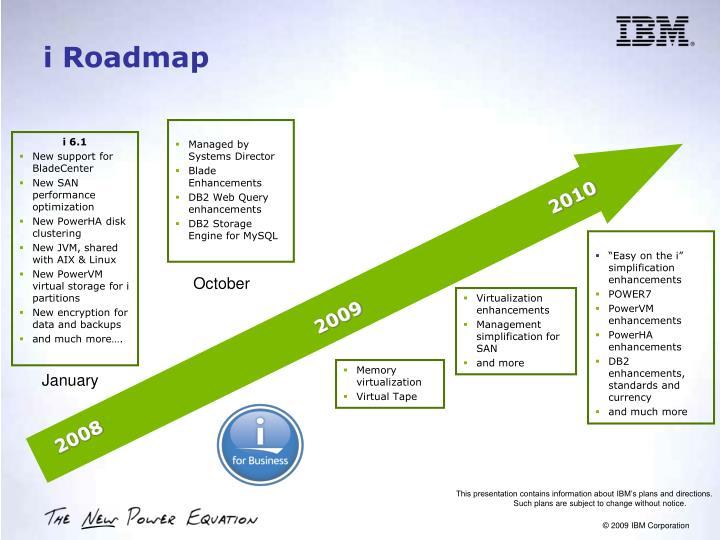 i Roadmap