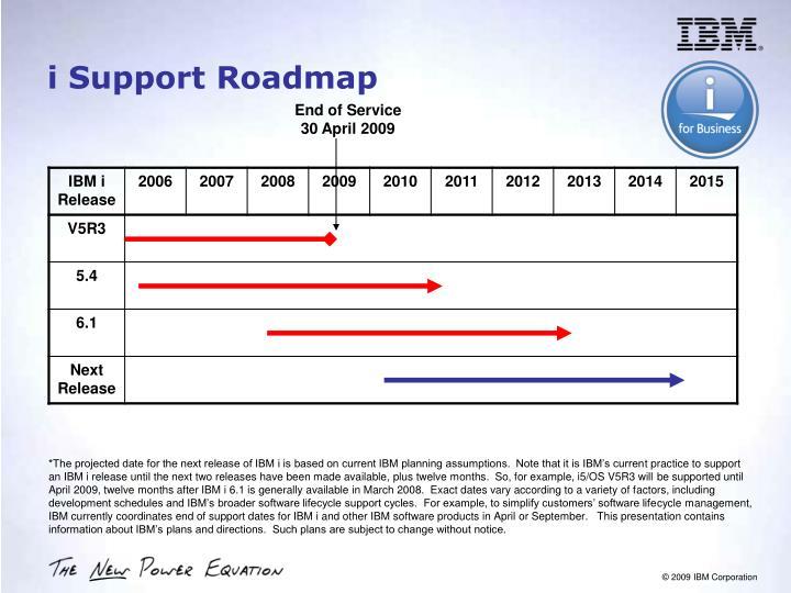 i Support Roadmap