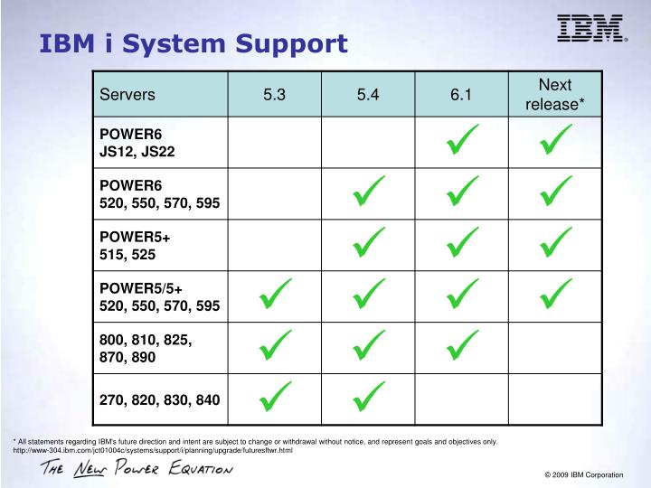 IBM i System Support