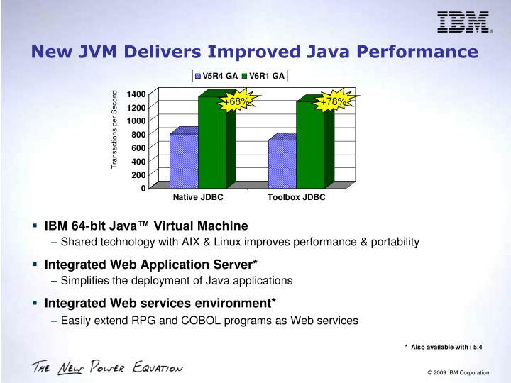 New JVM Delivers Improved Java Performance