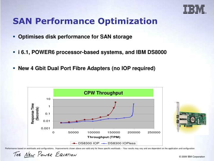 SAN Performance Optimization