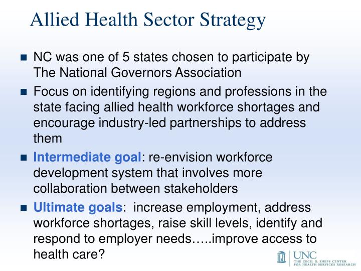 Allied Health Sector Strategy