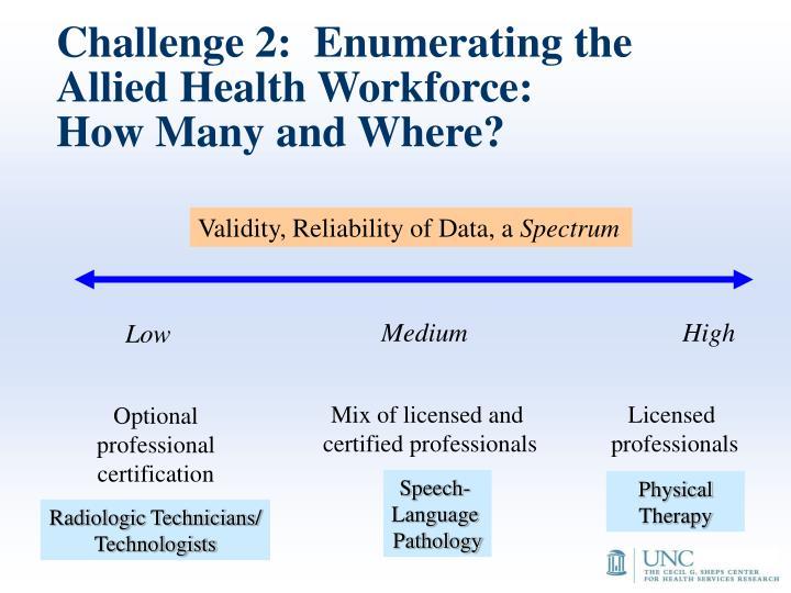 Challenge 2:  Enumerating the Allied Health Workforce: