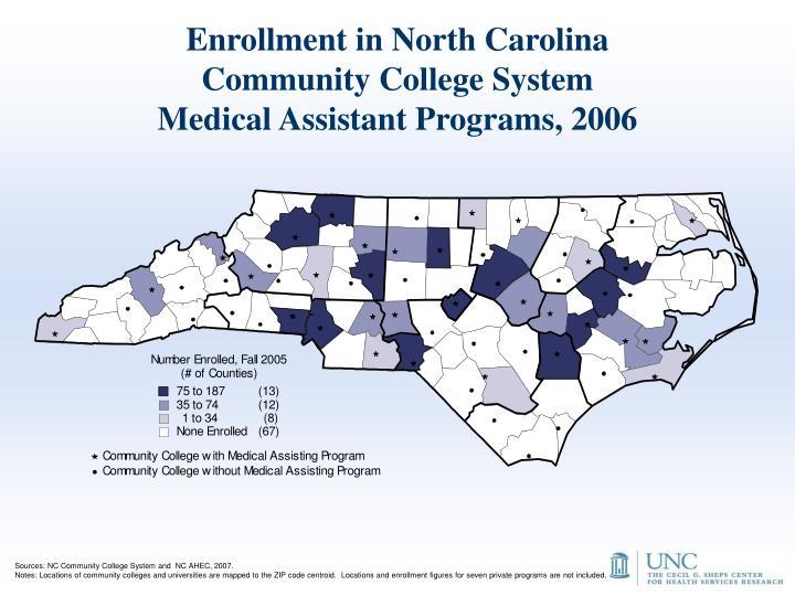 Enrollment in North Carolina