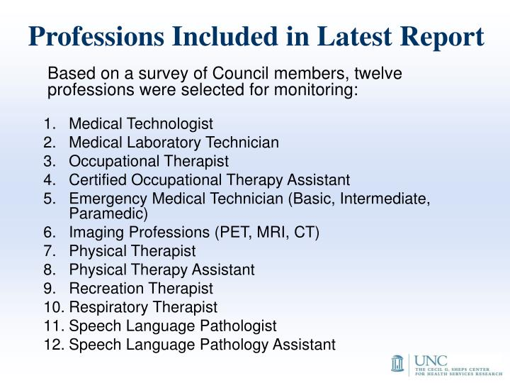 Professions Included in Latest Report