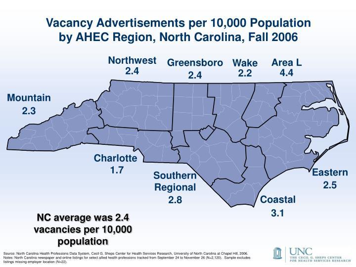 Vacancy Advertisements per 10,000 Population