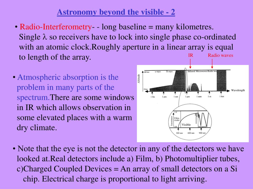 Astronomy beyond the visible - 2