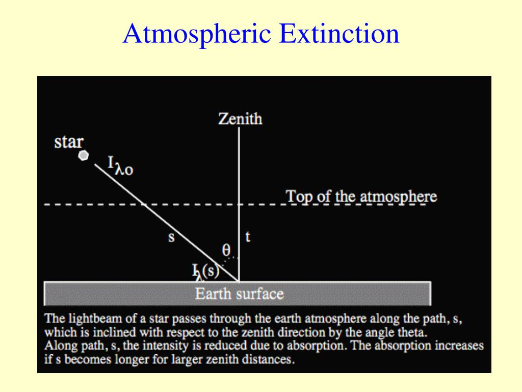 Atmospheric Extinction