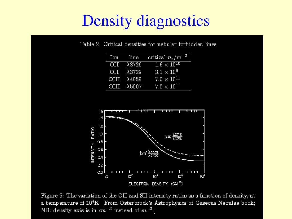 Density diagnostics