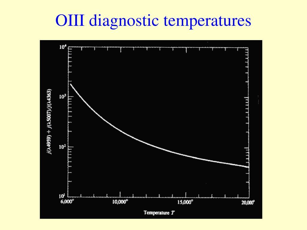 OIII diagnostic temperatures