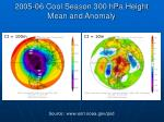 2005 06 cool season 300 hpa height mean and anomaly