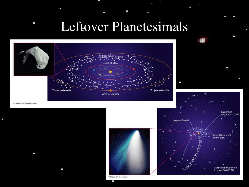 Leftover Planetesimals