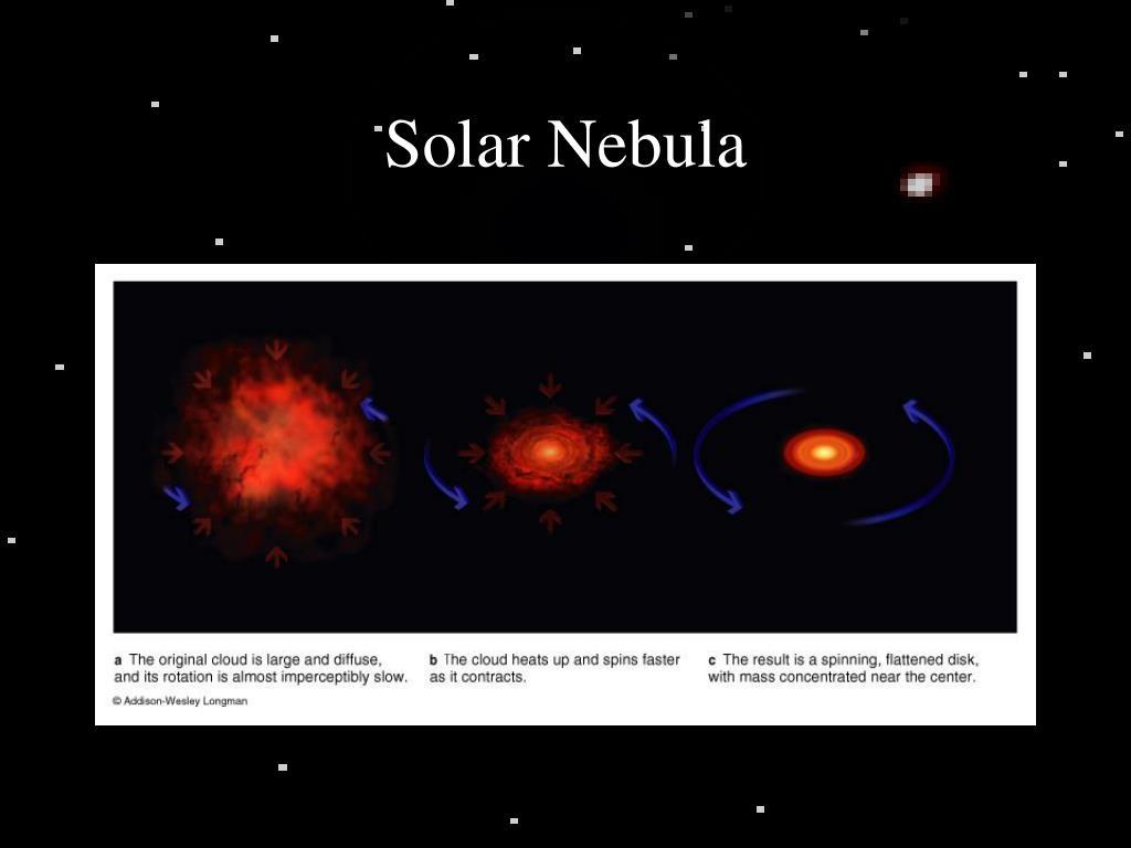 Solar Nebula