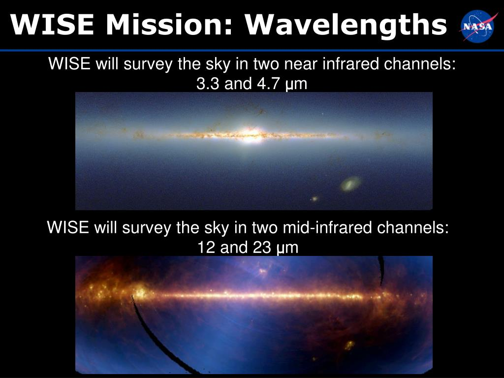 WISE Mission: Wavelengths