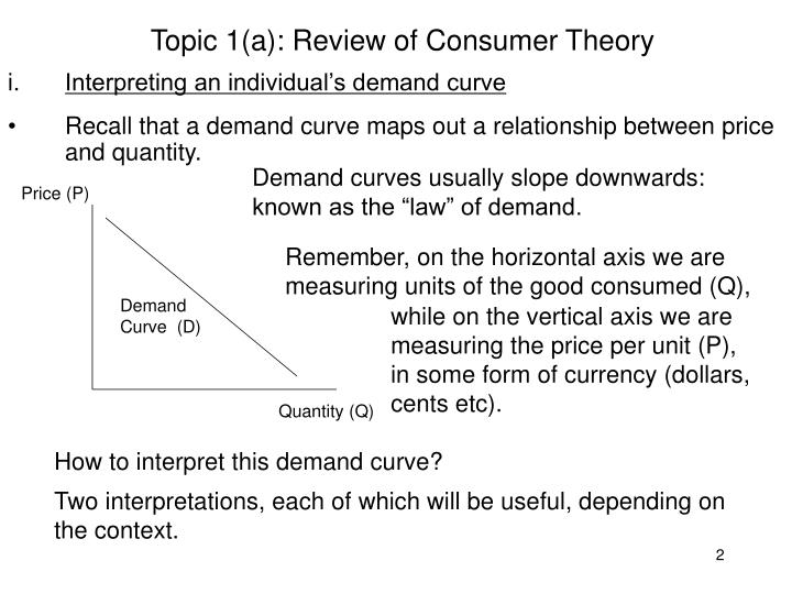 Topic 1 a review of consumer theory