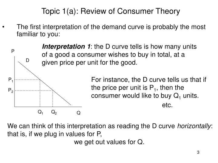 Topic 1 a review of consumer theory3